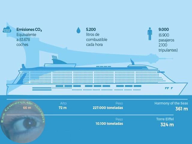 datos-del-barco